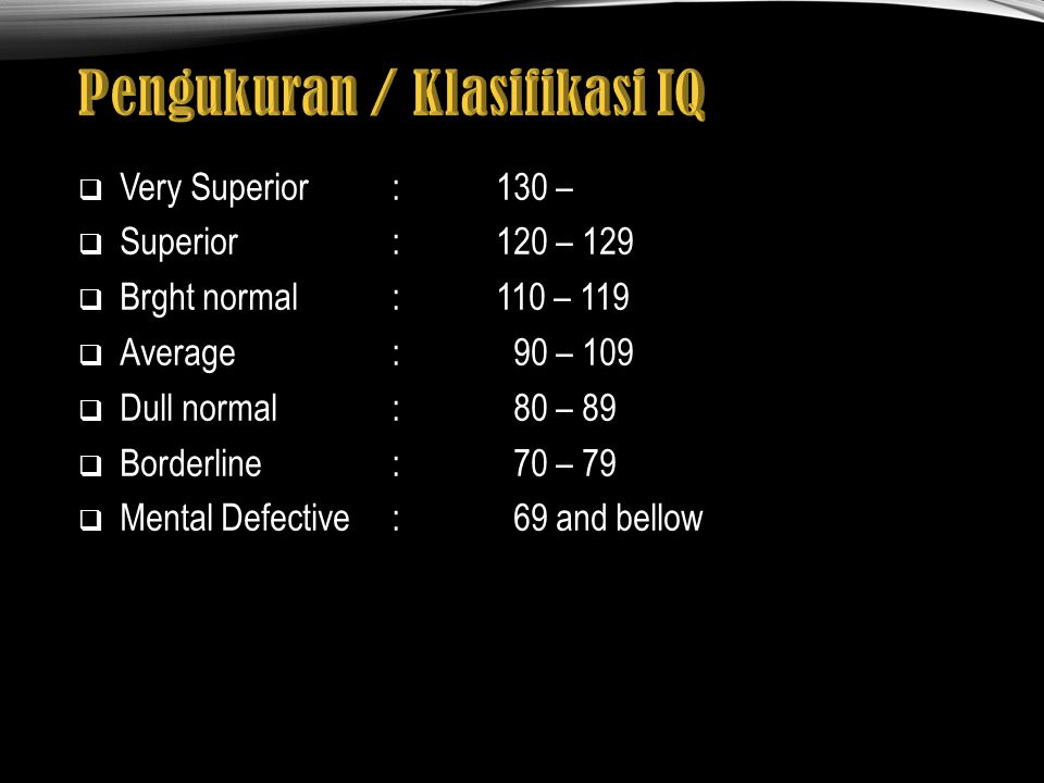  Very Superior:130 –  Superior:120 – 129  Brght normal:110 – 119  Average: 90 – 109  Dull normal: 80 – 89  Borderline: 70 – 79  Mental Defective: 69 and bellow