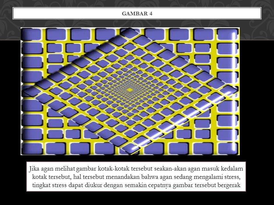 GAMBAR 4 Jika agan melihat gambar kotak-kotak tersebut seakan-akan agan masuk kedalam kotak tersebut, hal tersebut menandakan bahwa agan sedang mengalami stress, tingkat stress dapat diukur dengan semakin cepatnya gambar tersebut bergerak