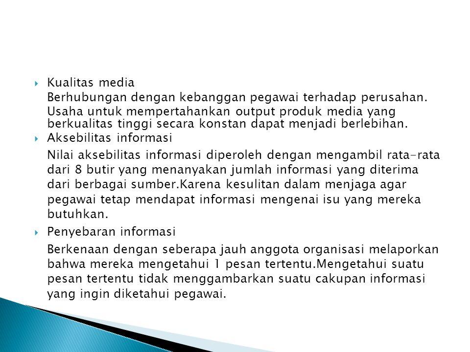  Kualitas media Berhubungan dengan kebanggan pegawai terhadap perusahan. Usaha untuk mempertahankan output produk media yang berkualitas tinggi secar