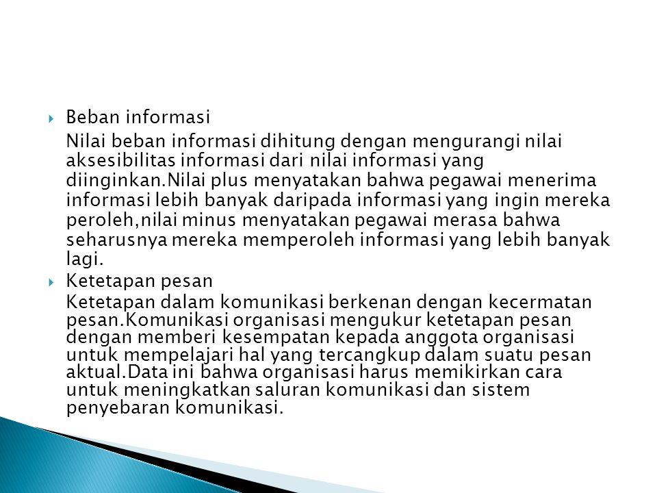  Beban informasi Nilai beban informasi dihitung dengan mengurangi nilai aksesibilitas informasi dari nilai informasi yang diinginkan.Nilai plus menya