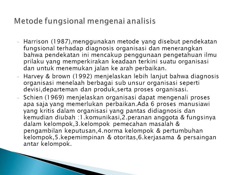 - Harrison (1987),menggunakan metode yang disebut pendekatan fungsional terhadap diagnosis organisasi dan menerangkan bahwa pendekatan ini mencakup pe