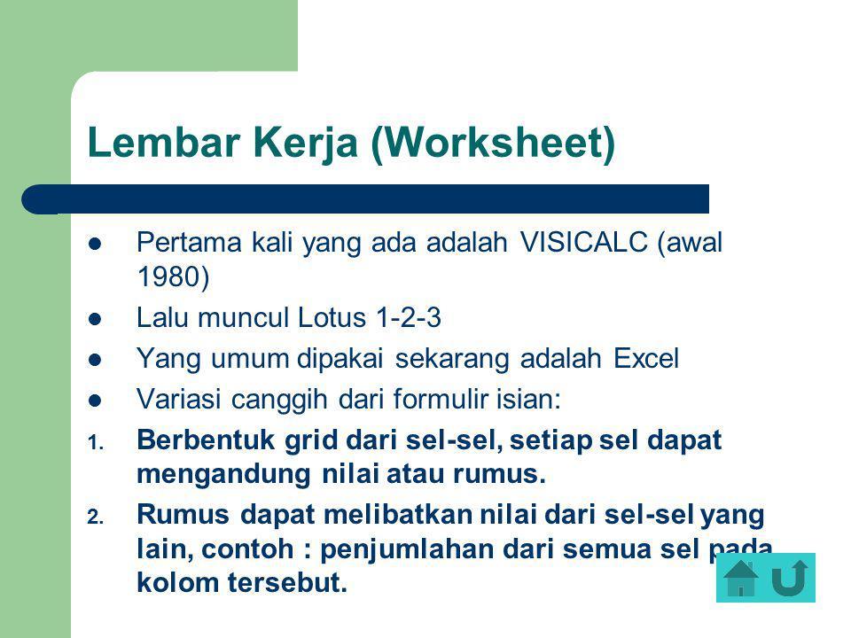 Lembar Kerja (Worksheet) Pertama kali yang ada adalah VISICALC (awal 1980) Lalu muncul Lotus 1-2-3 Yang umum dipakai sekarang adalah Excel Variasi can