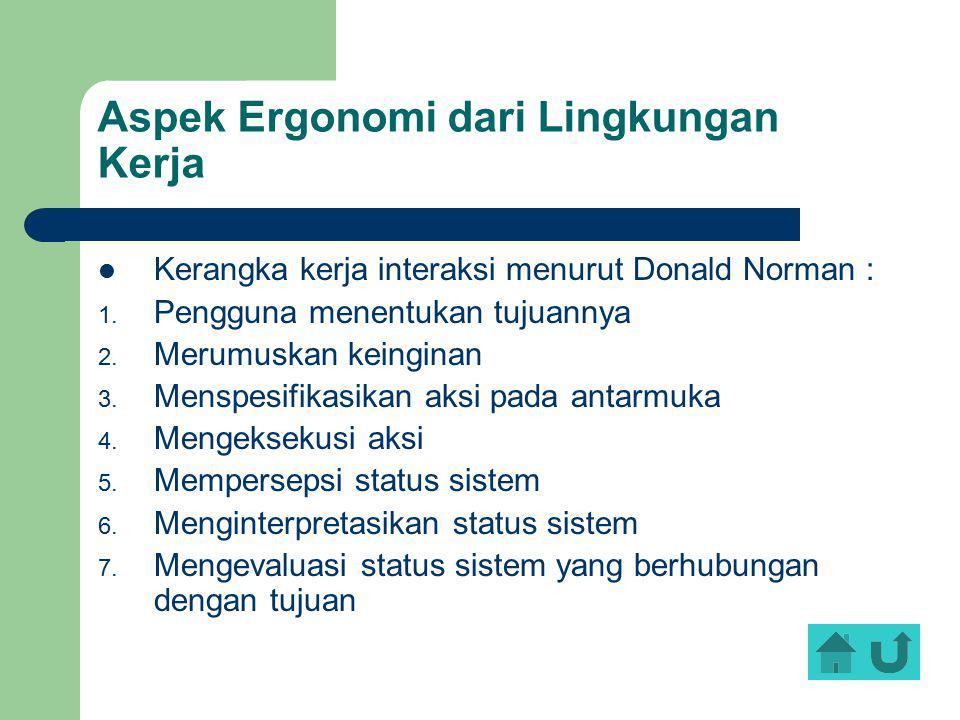 Aspek Ergonomi dari Lingkungan Kerja Kerangka kerja interaksi menurut Donald Norman : 1. Pengguna menentukan tujuannya 2. Merumuskan keinginan 3. Mens