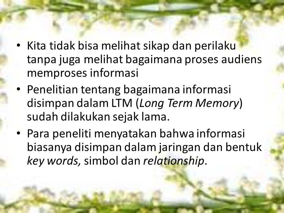 Kita tidak bisa melihat sikap dan perilaku tanpa juga melihat bagaimana proses audiens memproses informasi Penelitian tentang bagaimana informasi disimpan dalam LTM (Long Term Memory) sudah dilakukan sejak lama.
