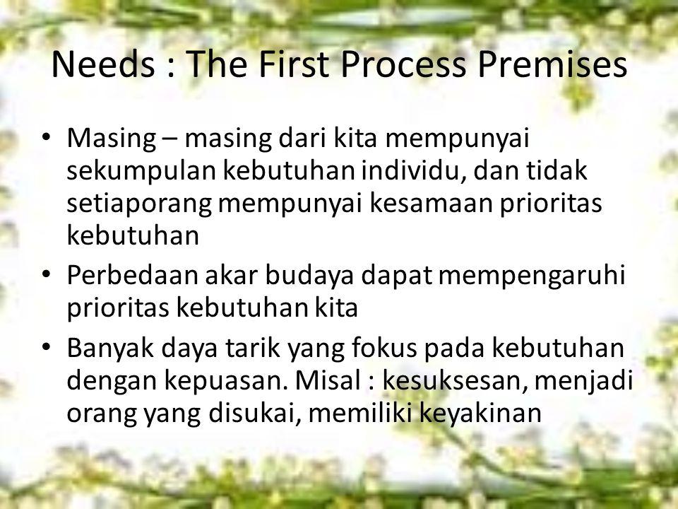 Needs : The First Process Premises Masing – masing dari kita mempunyai sekumpulan kebutuhan individu, dan tidak setiaporang mempunyai kesamaan prioritas kebutuhan Perbedaan akar budaya dapat mempengaruhi prioritas kebutuhan kita Banyak daya tarik yang fokus pada kebutuhan dengan kepuasan.