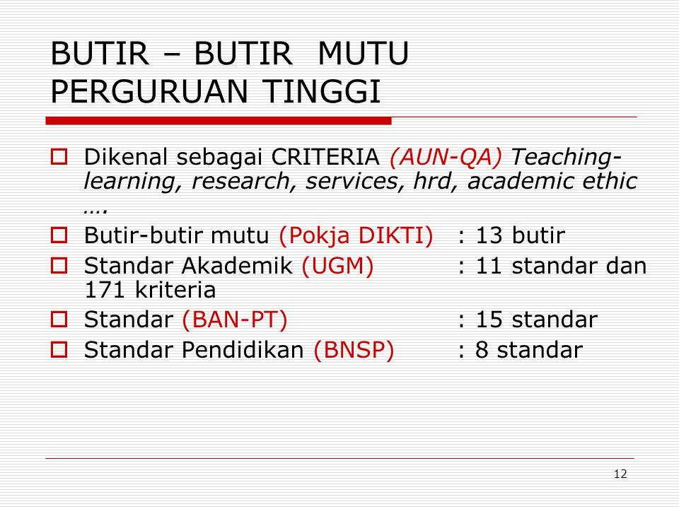 12 BUTIR – BUTIR MUTU PERGURUAN TINGGI  Dikenal sebagai CRITERIA (AUN-QA) Teaching- learning, research, services, hrd, academic ethic ….  Butir-buti