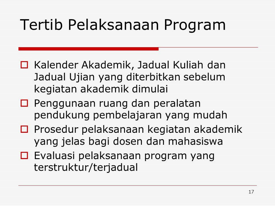 17 Tertib Pelaksanaan Program  Kalender Akademik, Jadual Kuliah dan Jadual Ujian yang diterbitkan sebelum kegiatan akademik dimulai  Penggunaan ruan