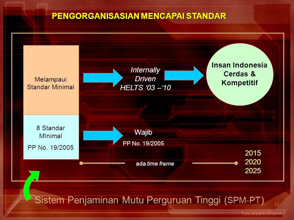 23 Melampaui Standar Minimal Internally Driven HELTS '03 –'10 Wajib PP No. 19/2005 Insan Indonesia Cerdas & Kompetitif 8 Standar MInimal PP No. 19/200