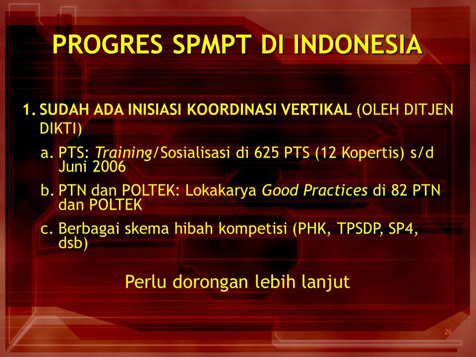 26 PROGRES SPMPT DI INDONESIA 1.SUDAH ADA INISIASI KOORDINASI VERTIKAL (OLEH DITJEN DIKTI) a.PTS: Training/Sosialisasi di 625 PTS (12 Kopertis) s/d Ju
