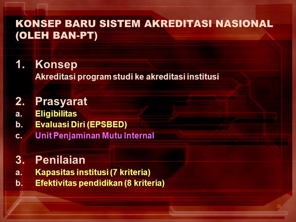 39 KONSEP BARU SISTEM AKREDITASI NASIONAL (OLEH BAN-PT) 1.Konsep Akreditasi program studi ke akreditasi institusi 2.Prasyarat a.Eligibilitas b.Evaluas