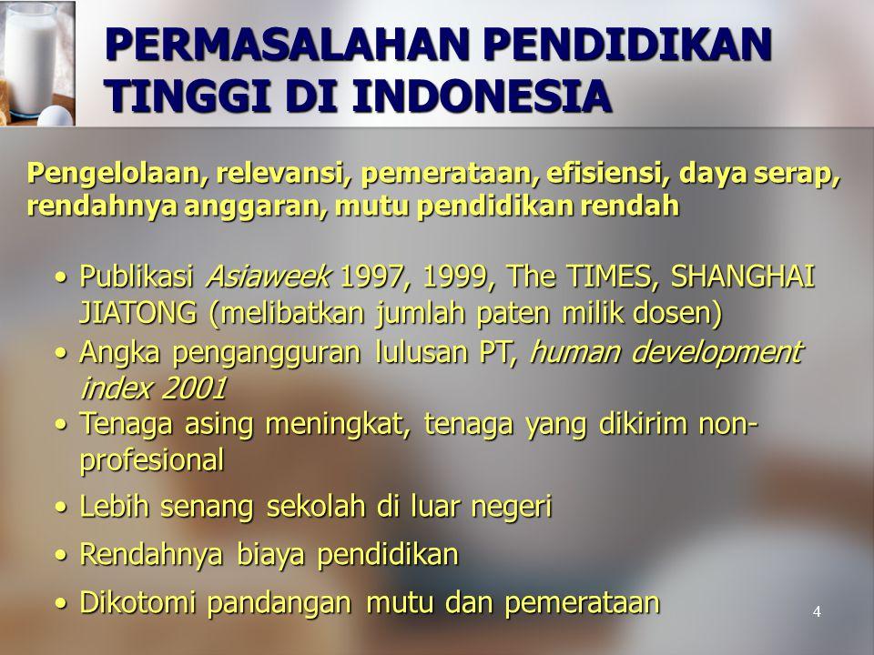 4 PERMASALAHAN PENDIDIKAN TINGGI DI INDONESIA Pengelolaan, relevansi, pemerataan, efisiensi, daya serap, rendahnya anggaran, mutu pendidikan rendah Pu