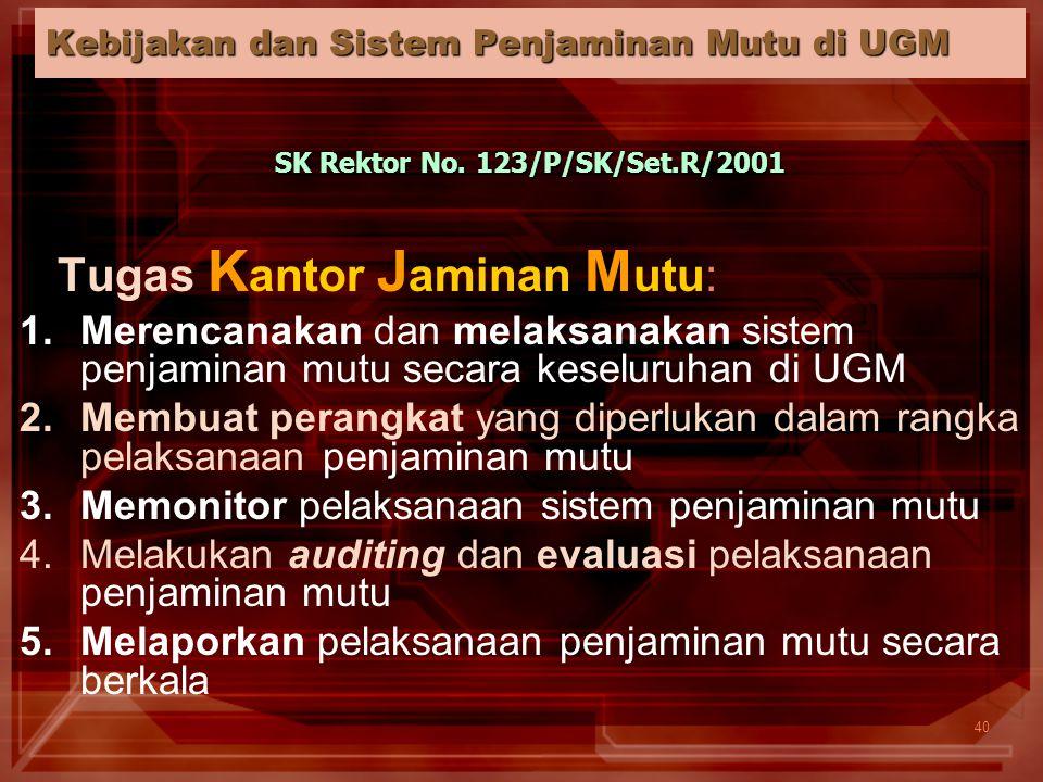 40 Kebijakan dan Sistem Penjaminan Mutu di UGM Tugas K antor J aminan M utu: 1.Merencanakan dan melaksanakan sistem penjaminan mutu secara keseluruhan