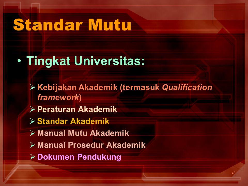 48 Tingkat Universitas:  Kebijakan Akademik (termasuk Qualification framework)  Peraturan Akademik  Standar Akademik  Manual Mutu Akademik  Manua