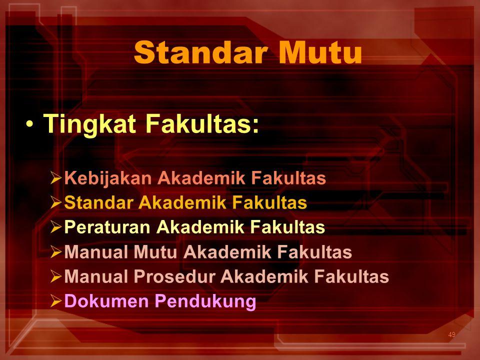 49 Tingkat Fakultas:  Kebijakan Akademik Fakultas  Standar Akademik Fakultas  Peraturan Akademik Fakultas  Manual Mutu Akademik Fakultas  Manual