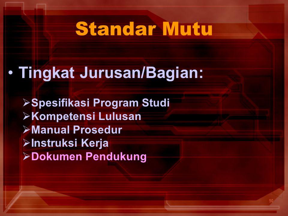 50 Tingkat Jurusan/Bagian:  Spesifikasi Program Studi  Kompetensi Lulusan  Manual Prosedur  Instruksi Kerja  Dokumen Pendukung Standar Mutu