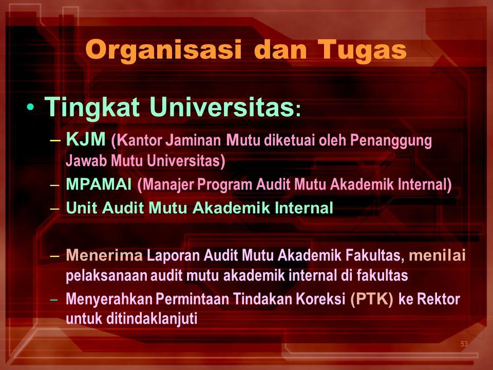 53 Tingkat Universitas : –KJM (K antor J aminan M utu diketuai oleh Penanggung Jawab Mutu Universitas ) –MPAMAI ( Manajer Program Audit Mutu Akademik