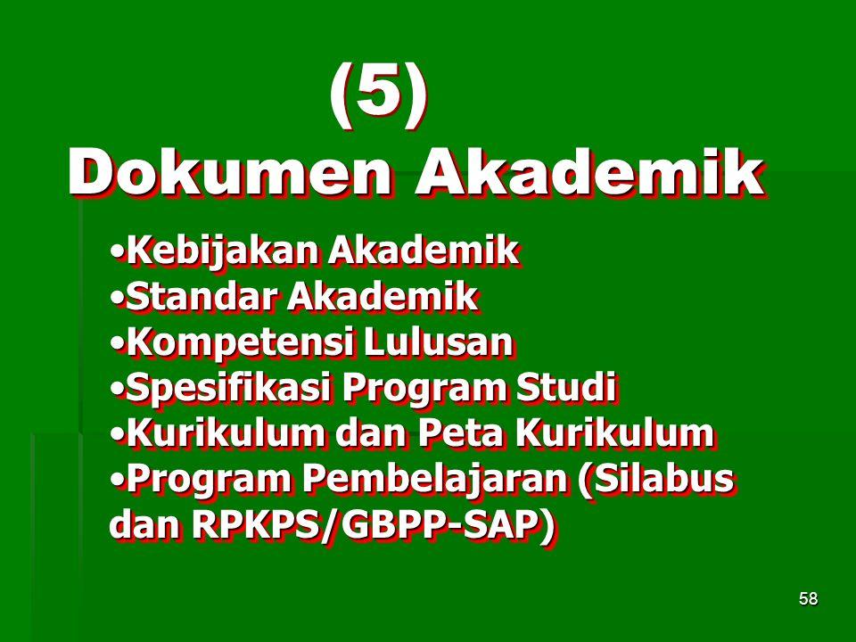 58 Dokumen Akademik Kebijakan AkademikKebijakan Akademik Standar AkademikStandar Akademik Kompetensi LulusanKompetensi Lulusan Spesifikasi Program Stu