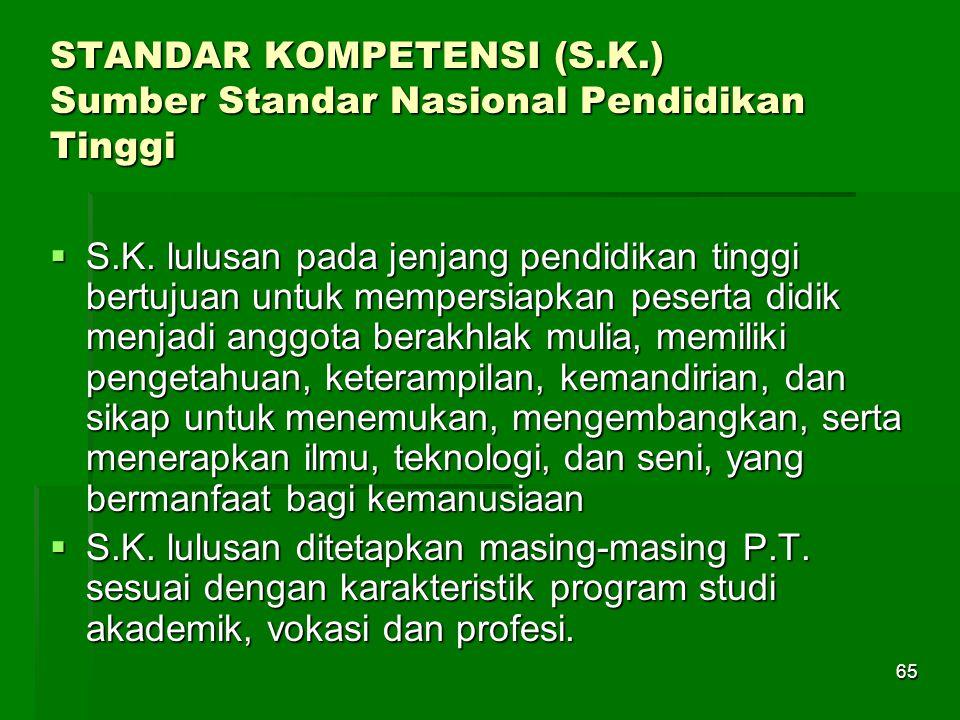 65 STANDAR KOMPETENSI (S.K.) Sumber Standar Nasional Pendidikan Tinggi  S.K. lulusan pada jenjang pendidikan tinggi bertujuan untuk mempersiapkan pes