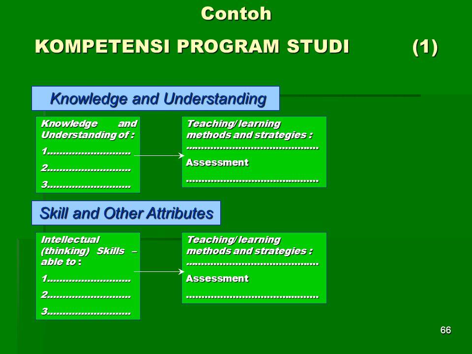 66Contoh KOMPETENSI PROGRAM STUDI (1) Knowledge and Understanding Knowledge and Understanding Knowledge and Understanding of : 1.…………………….. 2.……………………