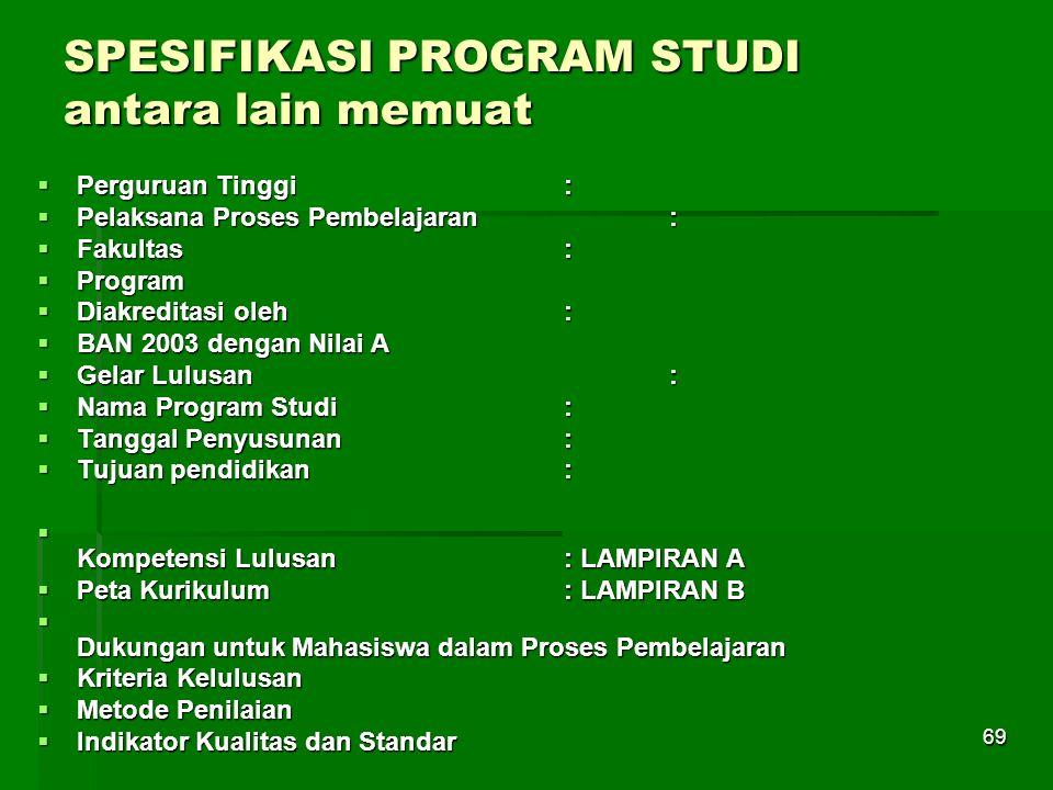 69 SPESIFIKASI PROGRAM STUDI antara lain memuat  Perguruan Tinggi:  Pelaksana Proses Pembelajaran:  Fakultas:  Program  Diakreditasi oleh:  BAN