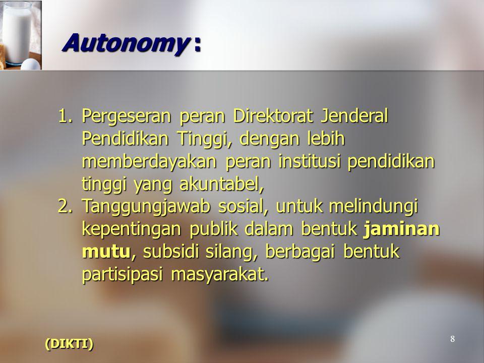 8 1.Pergeseran peran Direktorat Jenderal Pendidikan Tinggi, dengan lebih memberdayakan peran institusi pendidikan tinggi yang akuntabel, 2.Tanggungjaw