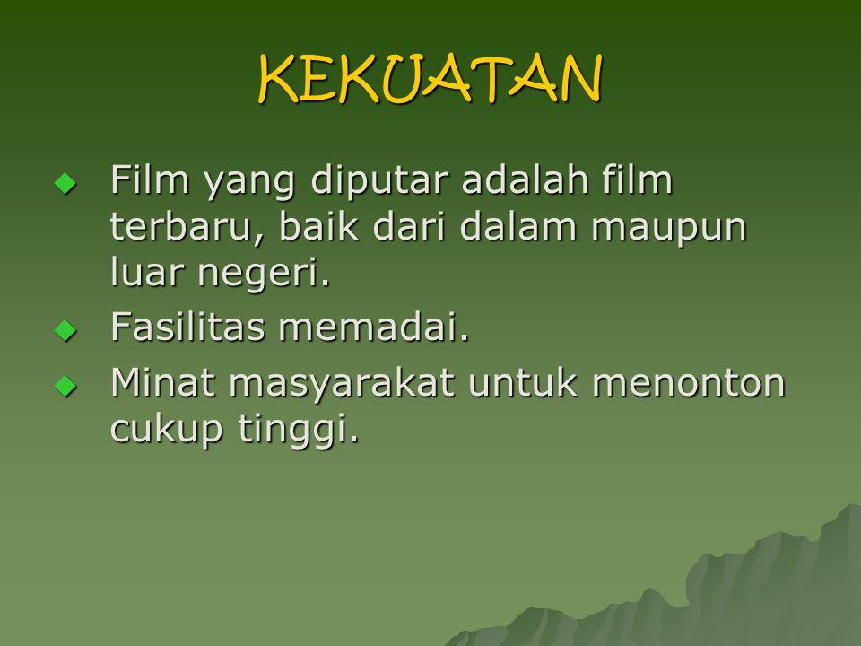 KEKUATAN  Film yang diputar adalah film terbaru, baik dari dalam maupun luar negeri.  Fasilitas memadai.  Minat masyarakat untuk menonton cukup tin