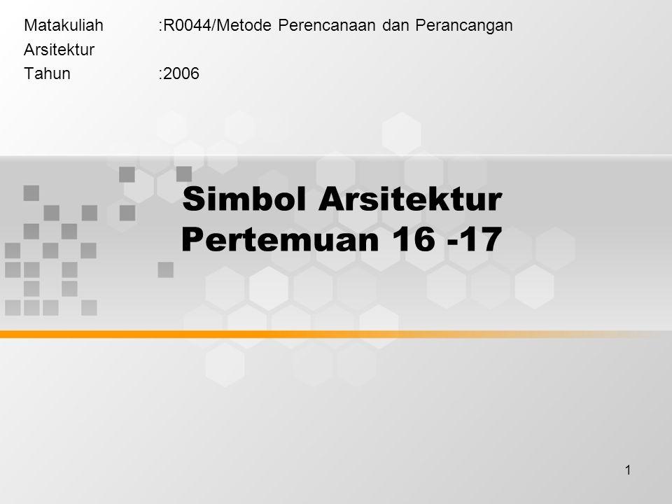 1 Simbol Arsitektur Pertemuan 16 -17 Matakuliah:R0044/Metode Perencanaan dan Perancangan Arsitektur Tahun:2006