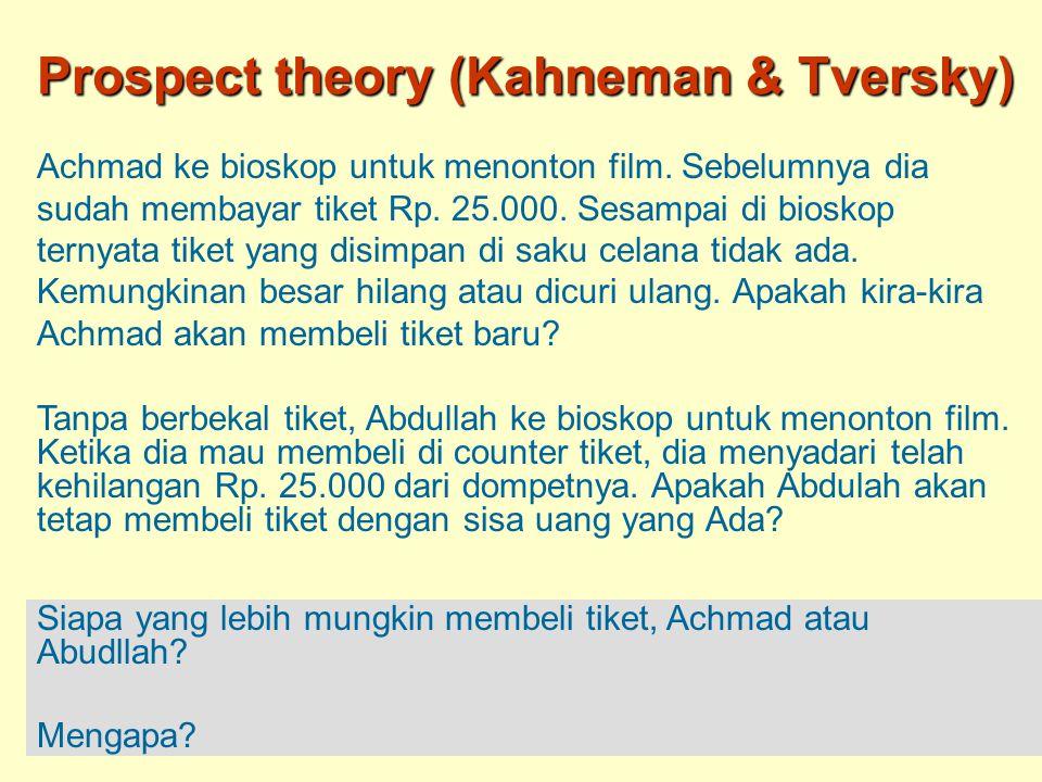 Achmad ke bioskop untuk menonton film. Sebelumnya dia sudah membayar tiket Rp. 25.000. Sesampai di bioskop ternyata tiket yang disimpan di saku celana