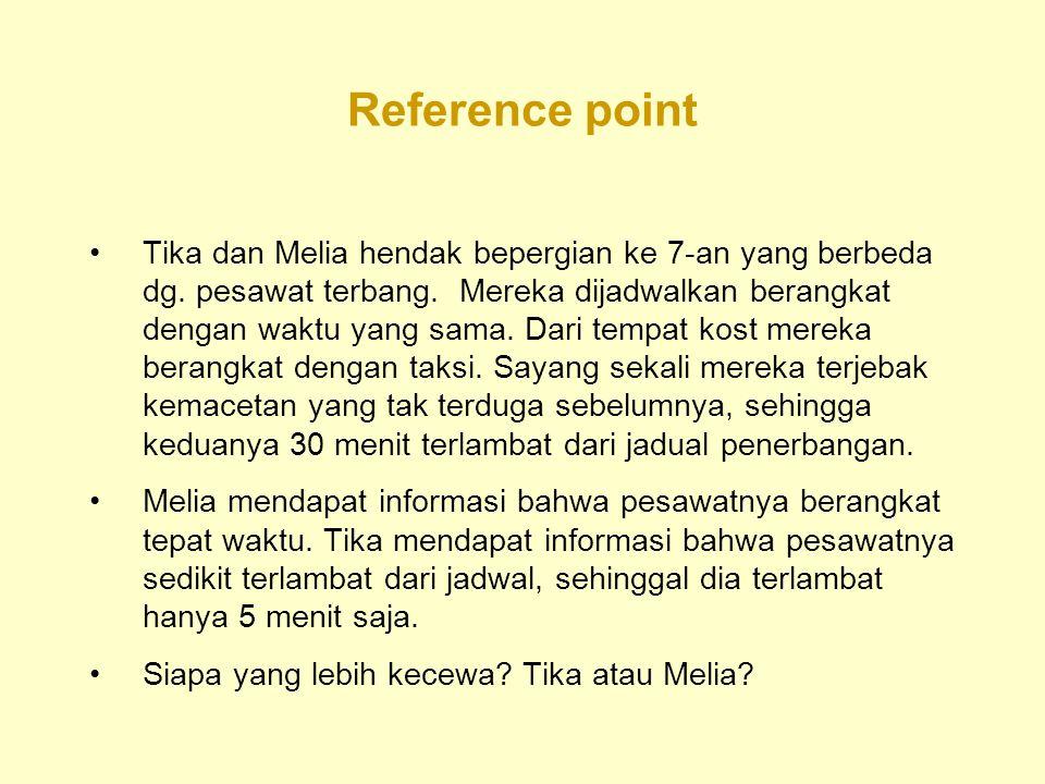 Reference point Tika dan Melia hendak bepergian ke 7-an yang berbeda dg. pesawat terbang. Mereka dijadwalkan berangkat dengan waktu yang sama. Dari te