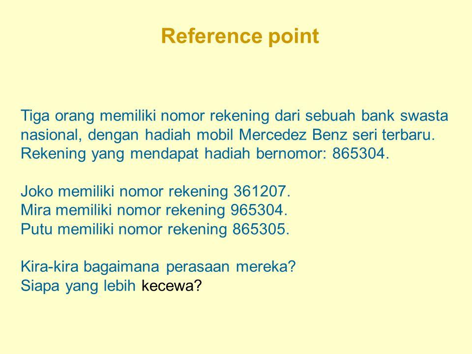 Reference point Tiga orang memiliki nomor rekening dari sebuah bank swasta nasional, dengan hadiah mobil Mercedez Benz seri terbaru. Rekening yang men