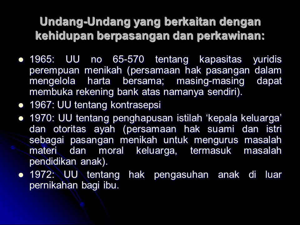 Undang-Undang yang berkaitan dengan kehidupan berpasangan dan perkawinan: 1965: UU no 65-570 tentang kapasitas yuridis perempuan menikah (persamaan ha