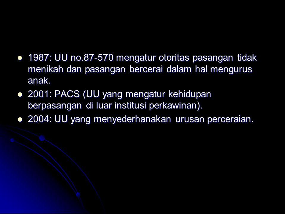 1987: UU no.87-570 mengatur otoritas pasangan tidak menikah dan pasangan bercerai dalam hal mengurus anak. 1987: UU no.87-570 mengatur otoritas pasang