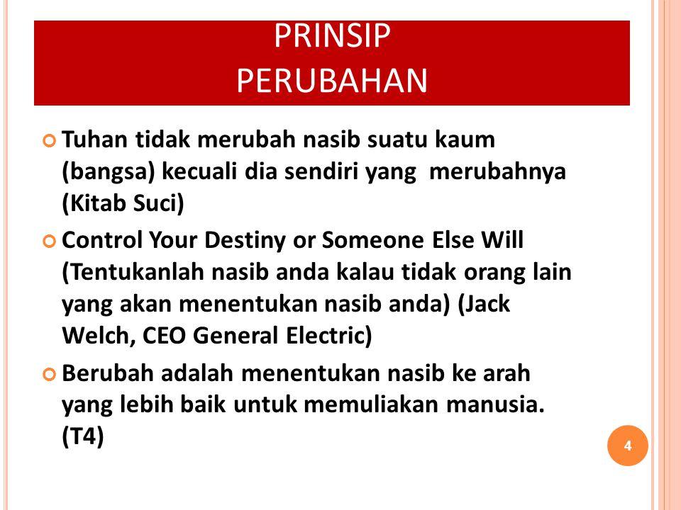 PRINSIP PERUBAHAN Tuhan tidak merubah nasib suatu kaum (bangsa) kecuali dia sendiri yang merubahnya (Kitab Suci) Control Your Destiny or Someone Else