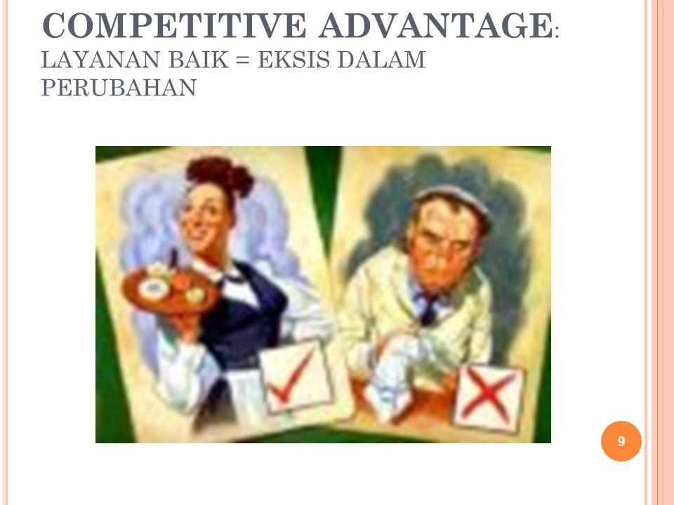 COMPETITIVE ADVANTAGE : LAYANAN BAIK = EKSIS DALAM PERUBAHAN 9