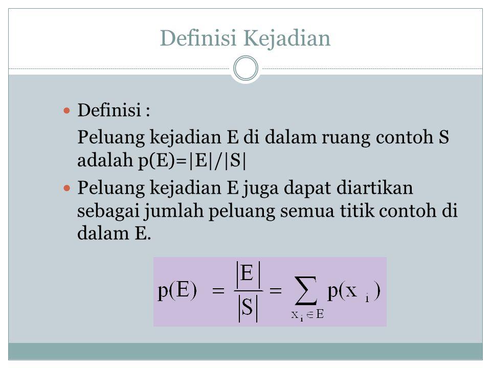 Definisi Kejadian Definisi : Peluang kejadian E di dalam ruang contoh S adalah p(E)=|E|/|S| Peluang kejadian E juga dapat diartikan sebagai jumlah pel