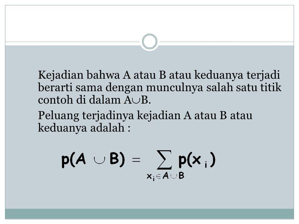 Kejadian bahwa A atau B atau keduanya terjadi berarti sama dengan munculnya salah satu titik contoh di dalam A  B. Peluang terjadinya kejadian A atau