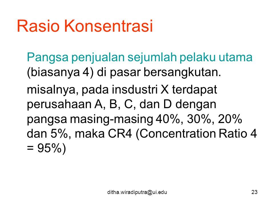 ditha.wiradiputra@ui.edu23 Rasio Konsentrasi Pangsa penjualan sejumlah pelaku utama (biasanya 4) di pasar bersangkutan. misalnya, pada insdustri X ter