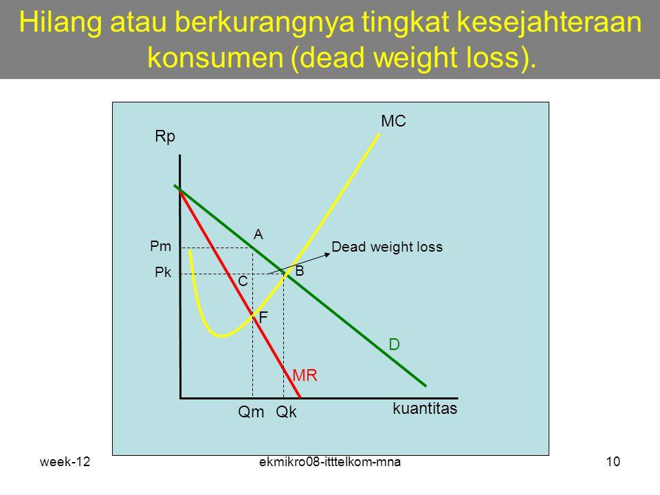 week-12ekmikro08-itttelkom-mna10 Hilang atau berkurangnya tingkat kesejahteraan konsumen (dead weight loss). MR D MC F Rp Qm Pm A C B Pk Qk kuantitas