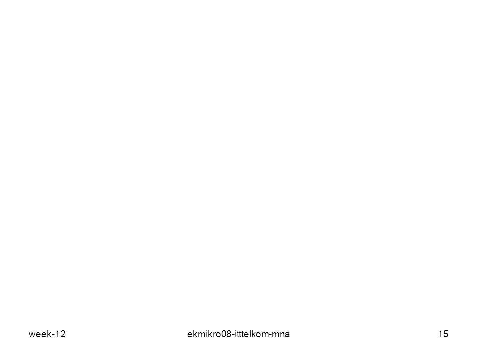 week-12ekmikro08-itttelkom-mna15