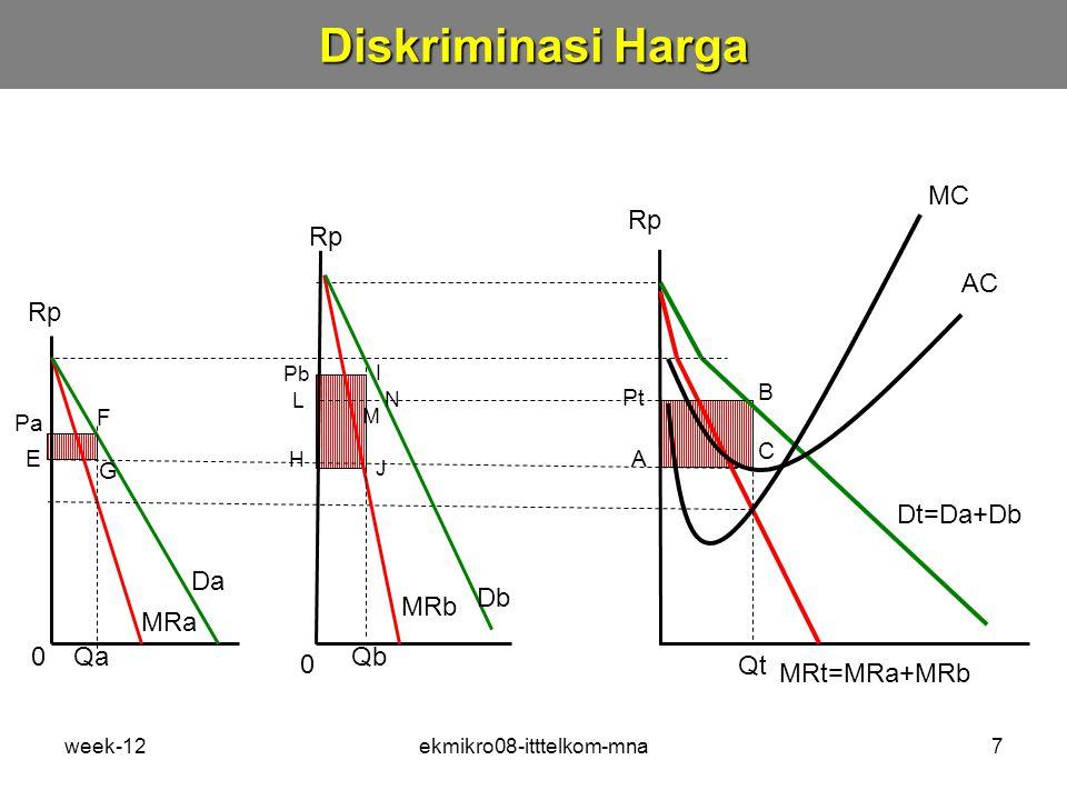 week-12ekmikro08-itttelkom-mna7 Diskriminasi Harga MRa Da Pa Qa Rp 0 MRt=MRa+MRb Dt=Da+Db MC AC Rp MRb Db Qb Qt Rp 0 Pb Pt A C B H L E F G I N M J