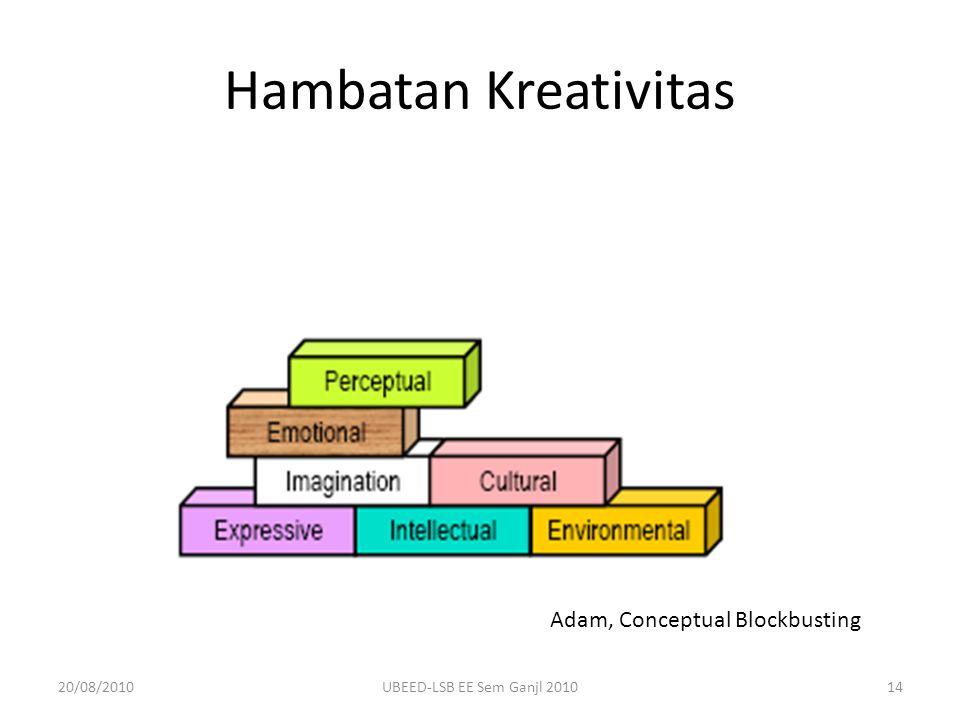Hambatan Kreativitas Adam, Conceptual Blockbusting 20/08/201014UBEED-LSB EE Sem Ganjl 2010