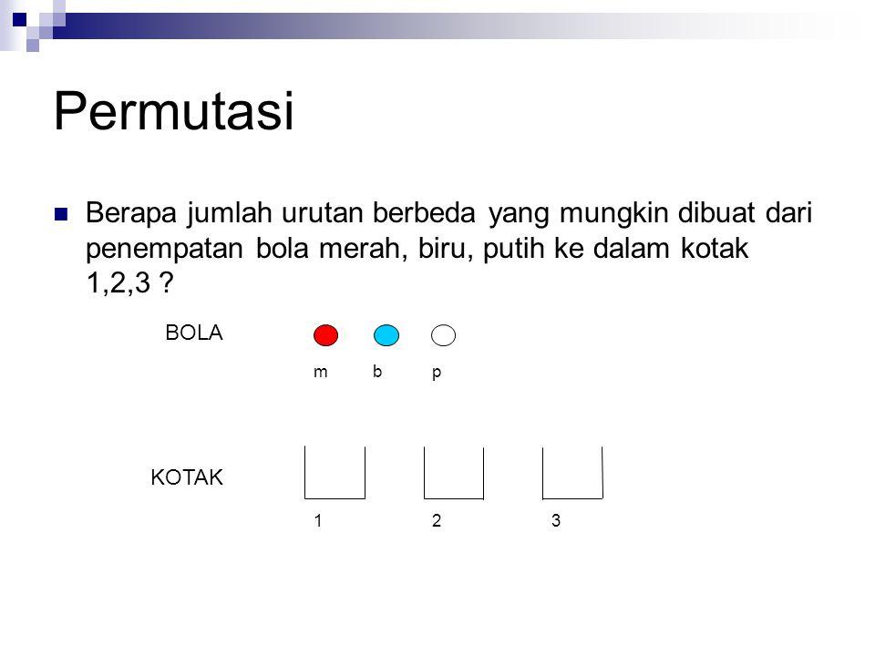 Permutasi Berapa jumlah urutan berbeda yang mungkin dibuat dari penempatan bola merah, biru, putih ke dalam kotak 1,2,3 ? mbp BOLA KOTAK 23 1