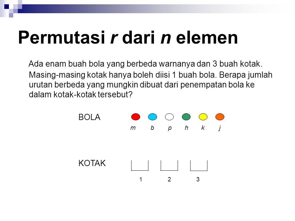 Permutasi r dari n elemen Ada enam buah bola yang berbeda warnanya dan 3 buah kotak. Masing-masing kotak hanya boleh diisi 1 buah bola. Berapa jumlah