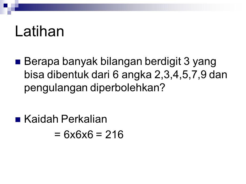 Latihan Berapa banyak bilangan berdigit 3 yang bisa dibentuk dari 6 angka 2,3,4,5,7,9 dan pengulangan diperbolehkan? Kaidah Perkalian = 6x6x6 = 216