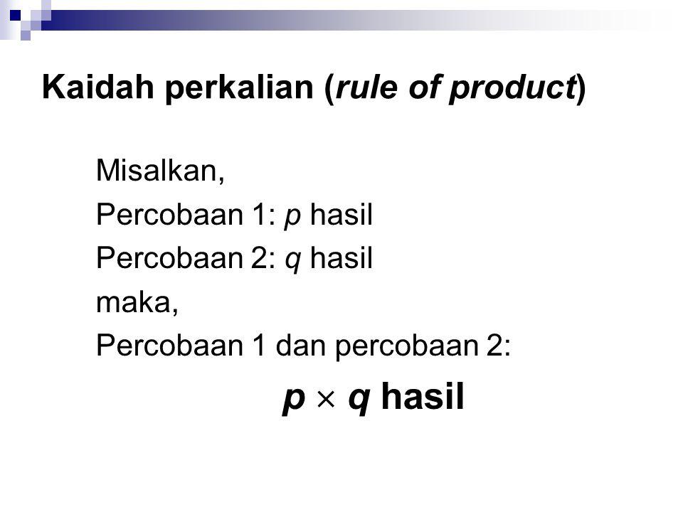 Kaidah perkalian (rule of product) Misalkan, Percobaan 1: p hasil Percobaan 2: q hasil maka, Percobaan 1 dan percobaan 2: p  q hasil