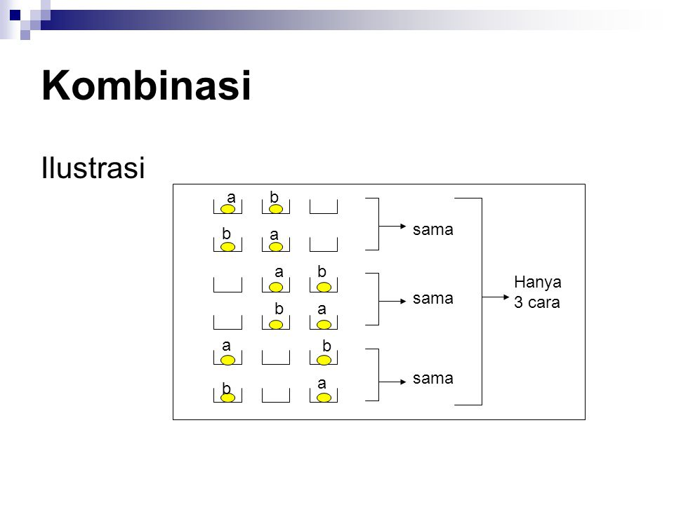 Kombinasi Ilustrasi sama Hanya 3 cara ab a b a a a a b b b b