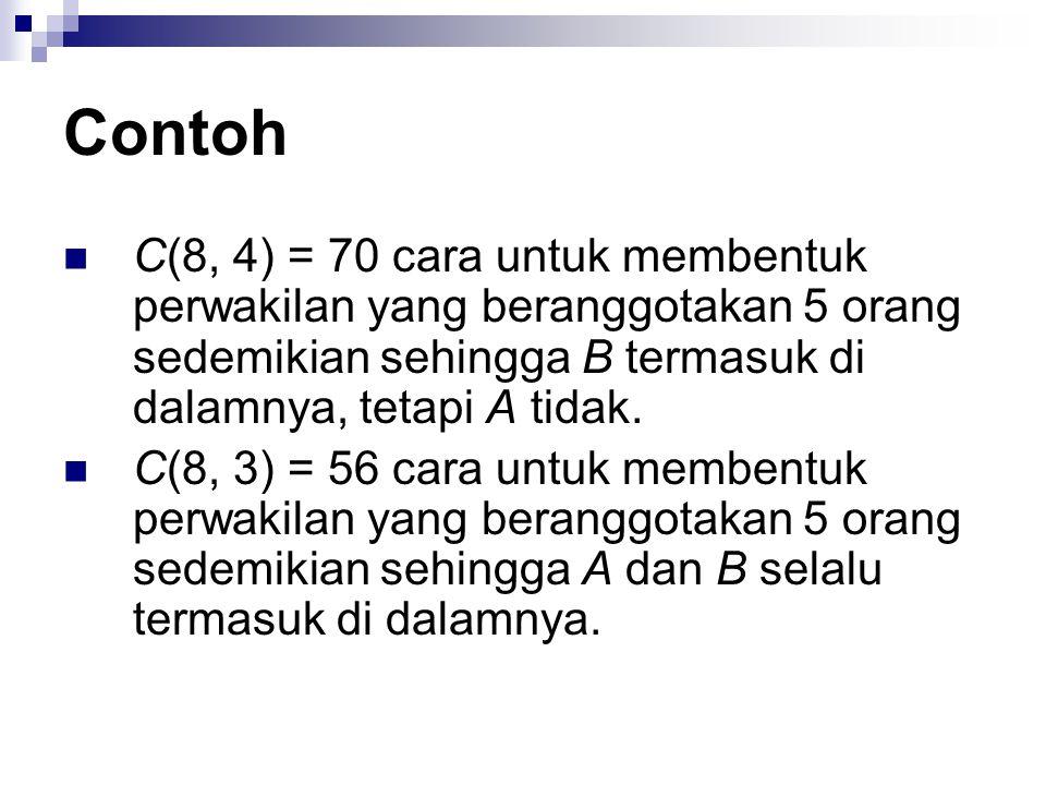 Contoh C(8, 4) = 70 cara untuk membentuk perwakilan yang beranggotakan 5 orang sedemikian sehingga B termasuk di dalamnya, tetapi A tidak. C(8, 3) = 5