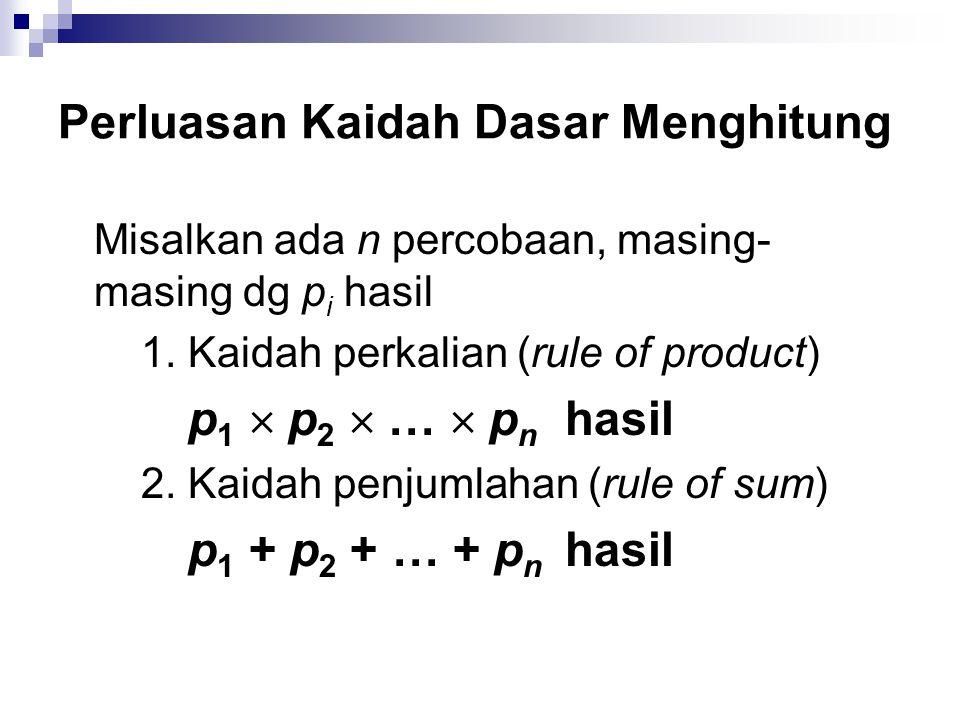 Perluasan Kaidah Dasar Menghitung Misalkan ada n percobaan, masing- masing dg p i hasil 1. Kaidah perkalian (rule of product) p 1  p 2  …  p n hasi
