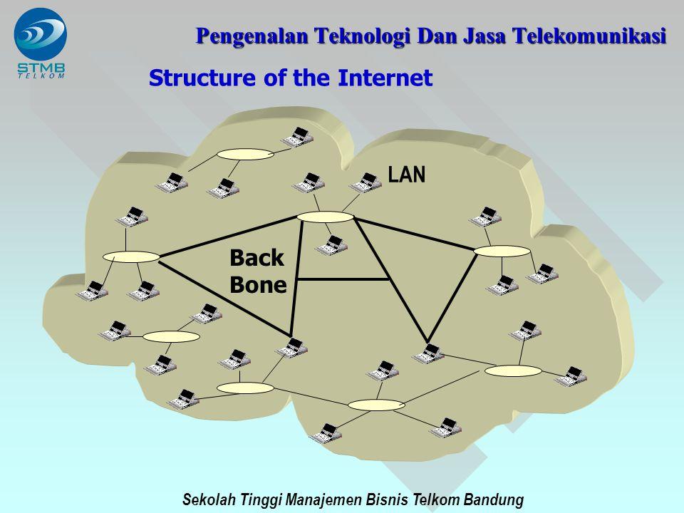 Sekolah Tinggi Manajemen Bisnis Telkom Bandung Pengenalan Teknologi Dan Jasa Telekomunikasi Structure of the Internet Back Bone LAN