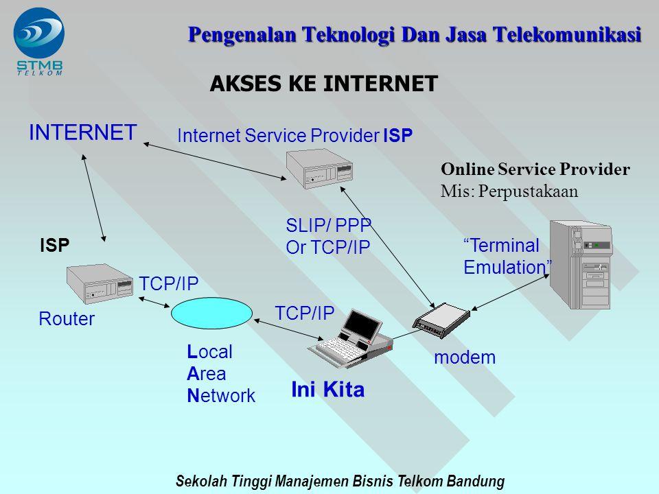 """Sekolah Tinggi Manajemen Bisnis Telkom Bandung INTERNET Router Local Area Network Ini Kita modem Internet Service Provider ISP SLIP/ PPP Or TCP/IP """"Te"""